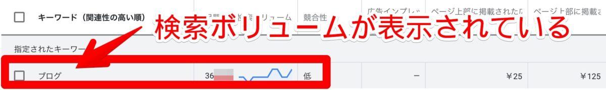 キーワードプランナーで検索キーワードの詳細が表示された