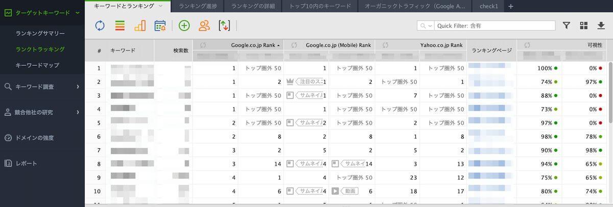 競合サイトとのSEOキーワード検索順位の比較