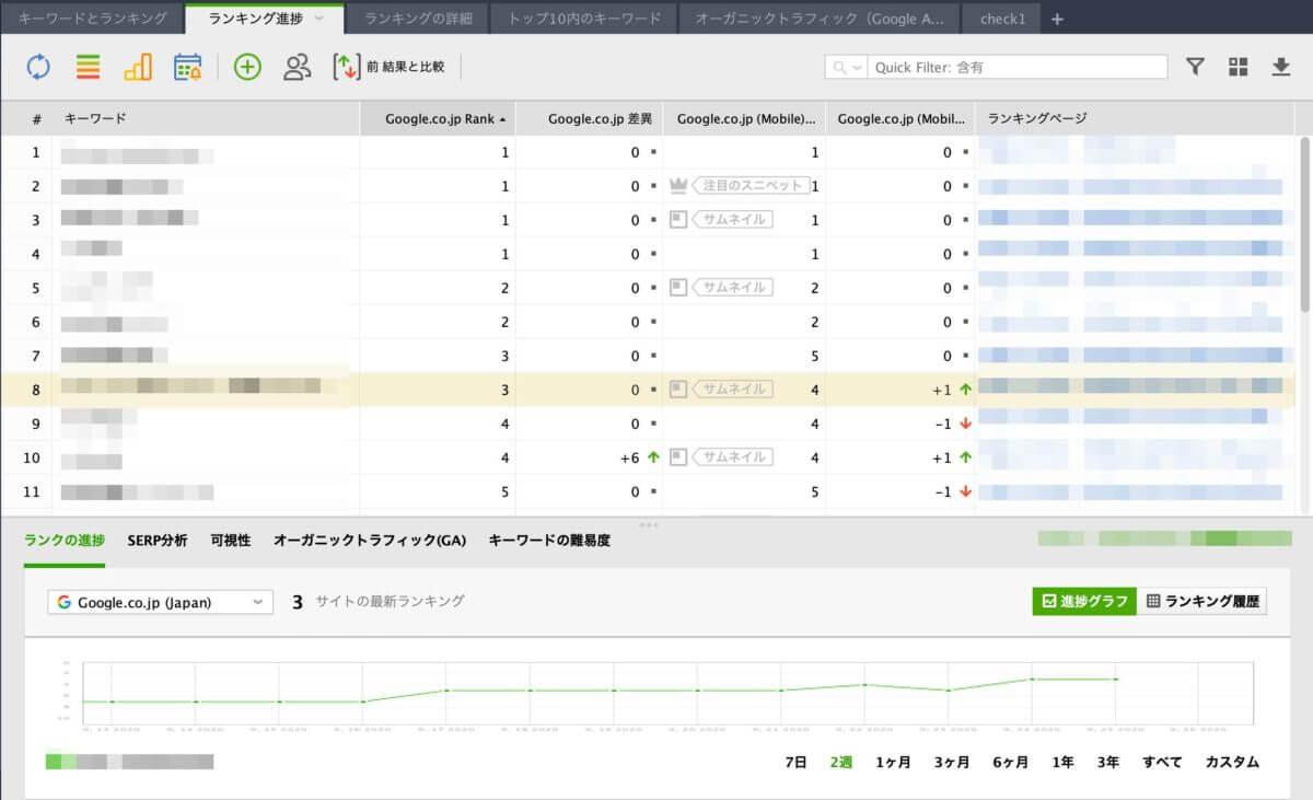 SEO検索順位チェック機能の画面